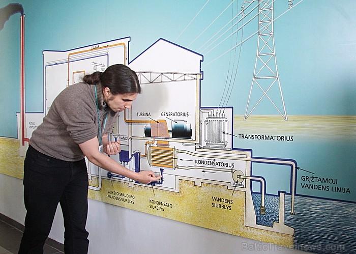 Tehnoloģisko procesu shēma
