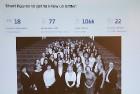 «Baltic Travel Group» pulcē «Park Inn by Radisson Riga Valdemara» vairāk nekā 120 ceļojumu gidu no Baltijas 6