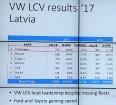 Audi un Volkswagen zīmola autodīlers «Moller Baltic» prezentējas restorānā «Bibliotēka Nr.1» 18