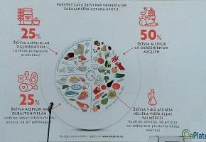 «Novada garšas» svētku ietvaros izzinoša konference 27.09.2019 - «Liec pārtikas grozā VIETĒJO»