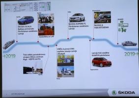 «Green Motors» divas dienas publikai prezentē jaunā koncepta auto «Škoda Vision RS» 24