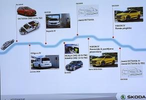 «Green Motors» divas dienas publikai prezentē jaunā koncepta auto «Škoda Vision RS» 28